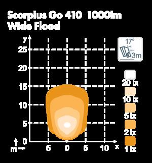 scorpius_go_410_wf.png