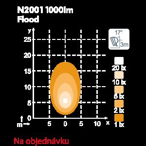 n2001_flood_naobj.png