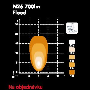 n26_flood.png