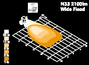 n33_model.png