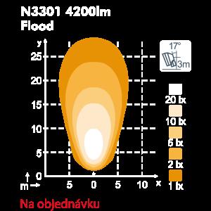 n3301_flood.png