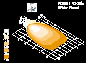 n3301_model.png