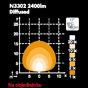 n3302_diffused.png