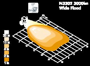 n3302_model.png