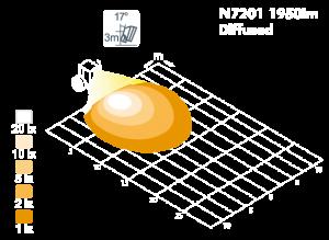 n7201_model.png